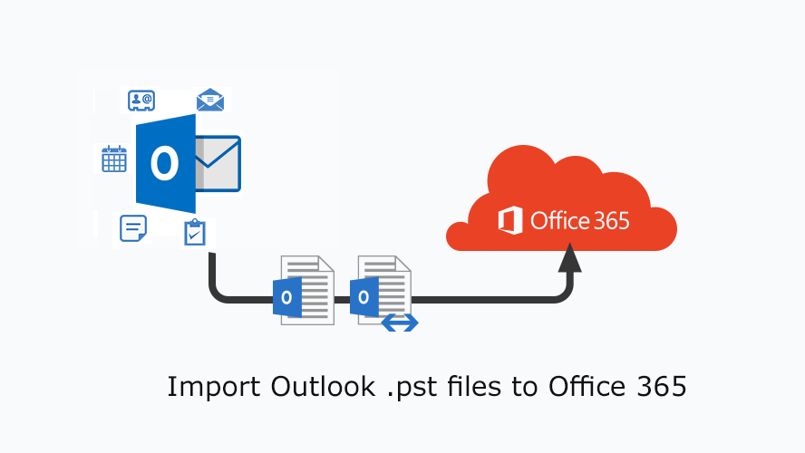How To Import Pst To Office 365 Without Outlook Is Simplified Highlightstory
