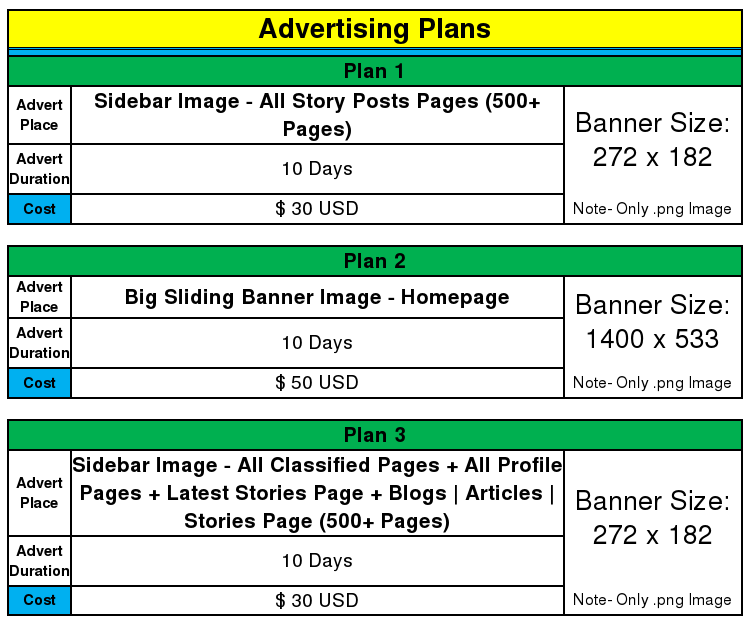 Advertising-Plans-Highlightstory.com