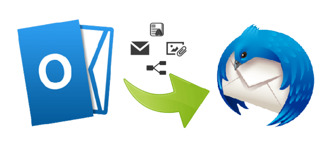How to import outlook pst file in mozilla thunderbird