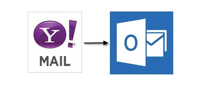 backup Yahoo to Outlook