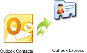 Outlook Address Book to Outlook Express WAB