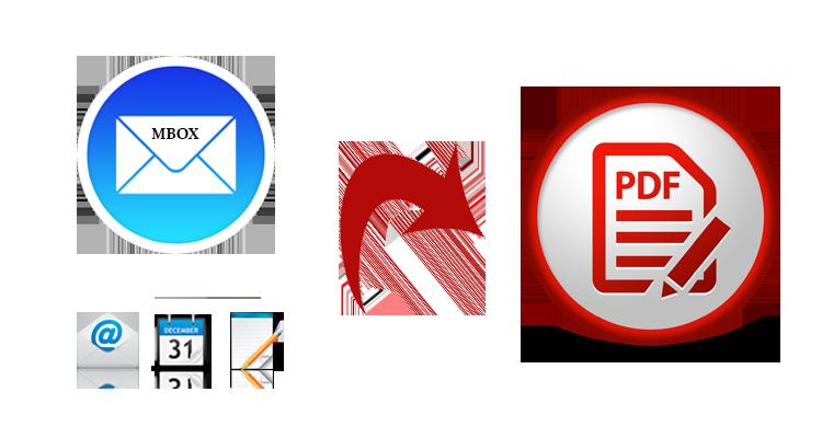 Image result for Proficient PDF Converter