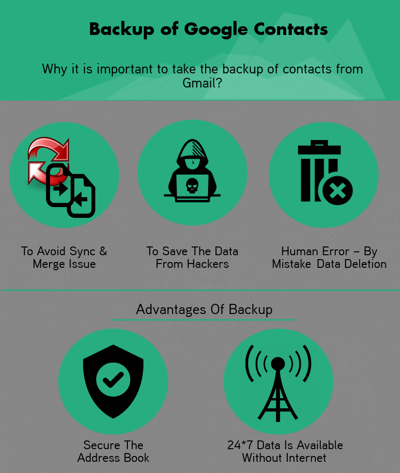 Retrieve Backup Contacts from Google