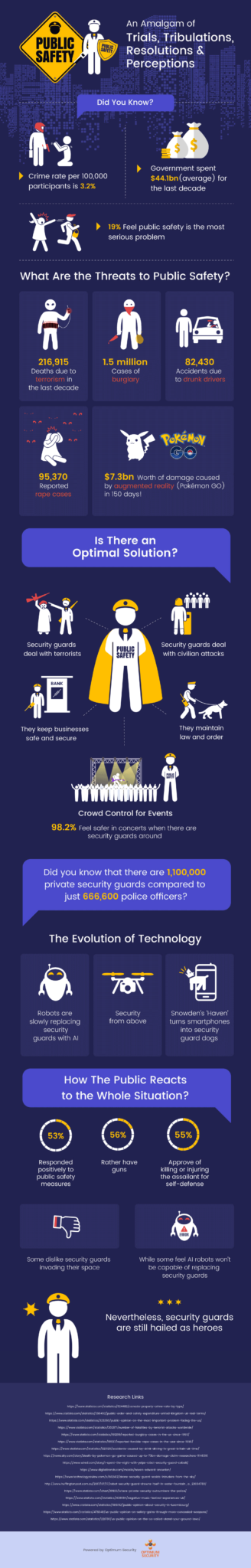 safety-in-numbers-infographic