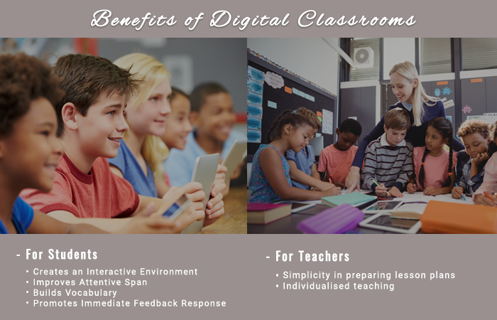 Benefits of digital classrooms for students