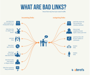 Plan Your Backlinks In 2019