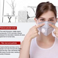 Use KN95 Face Masks for Best Protection