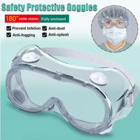 Get Best Protective Safety Goggles for Marketing Purpose