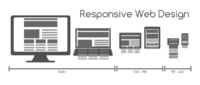 Best Responsive Web Design Services from Invoidea